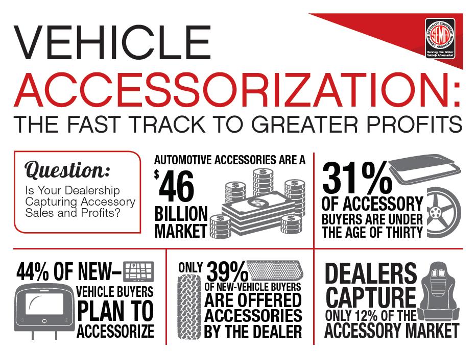 PRO Vehicle Accessorization Flyer
